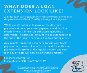 Loan Extension explained